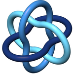 Fusion CTRM