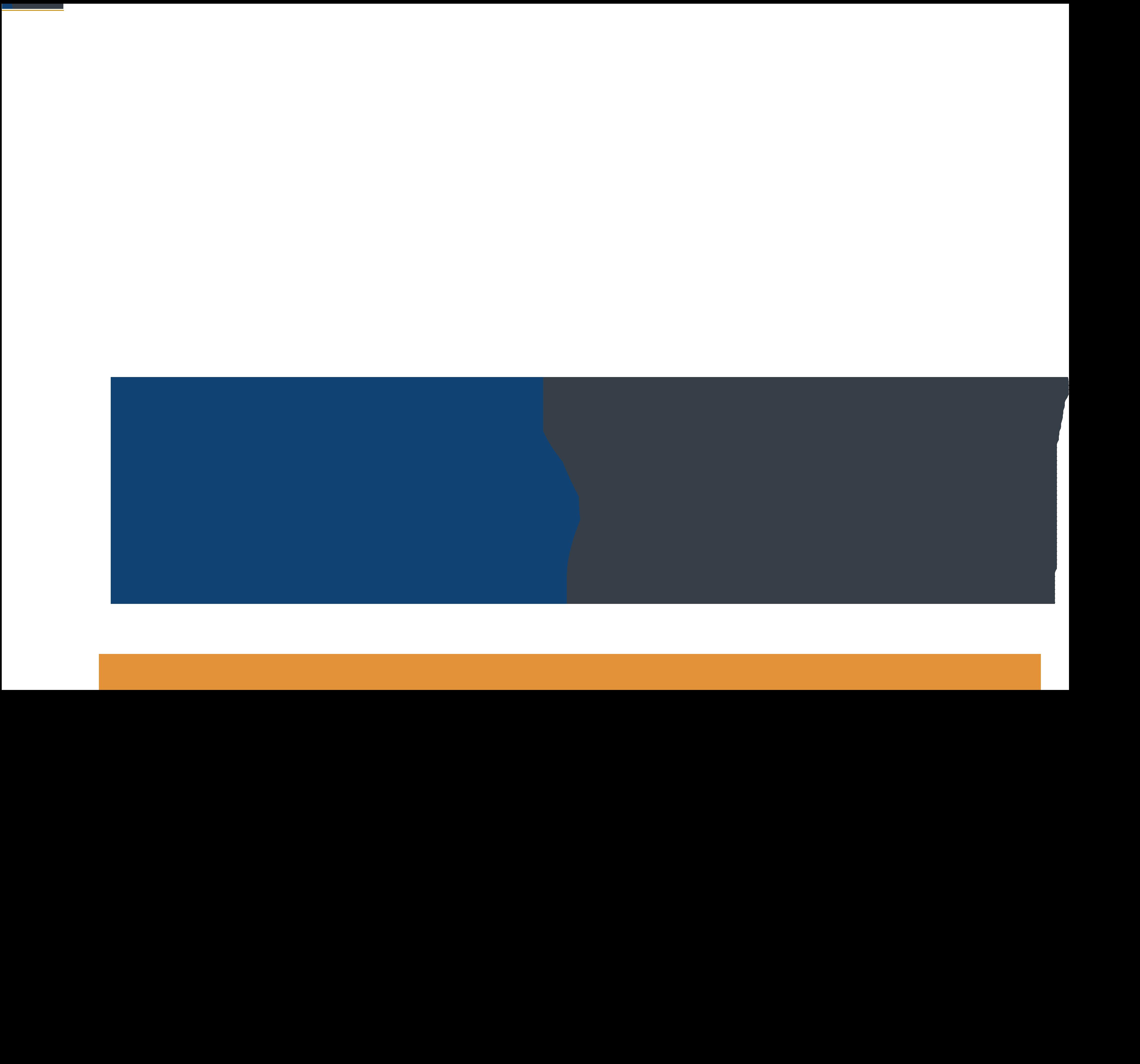 Mobile Impact Platform Logo