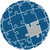 System Architect by UNICOM Global