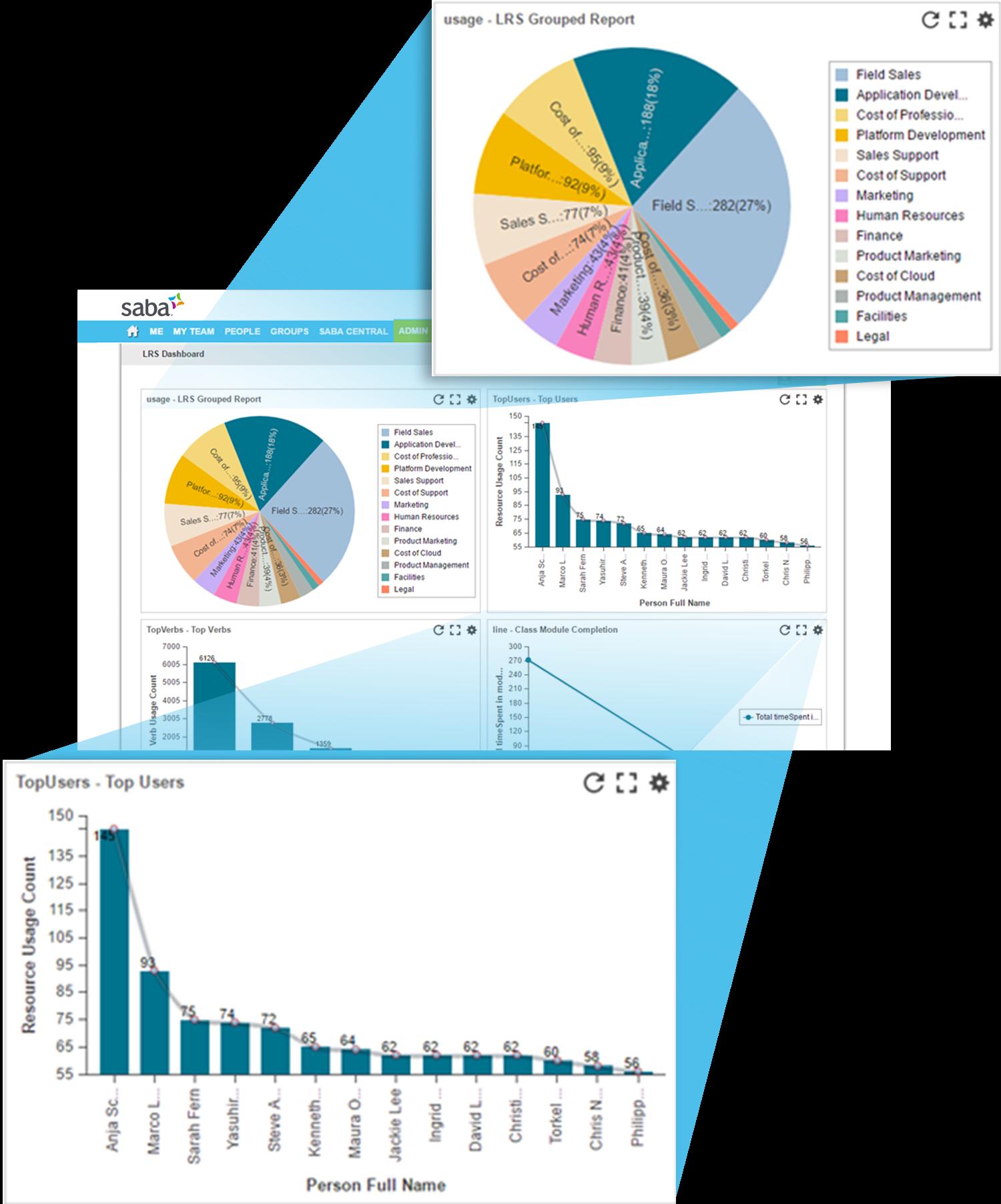 Saba Cloud Software - 9