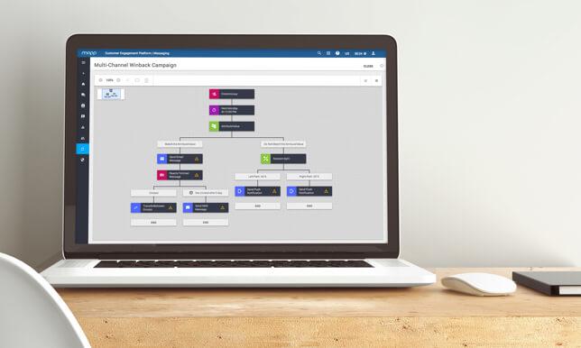 Mapp Cloud Software - 1