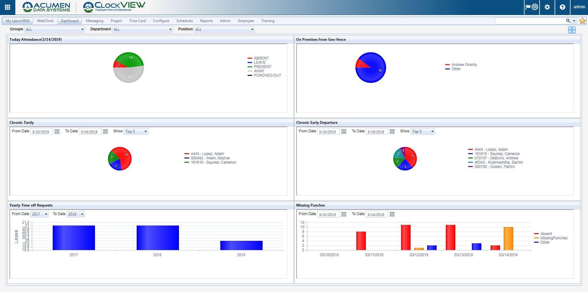 ClockVIEW Software - ClockVIEW attendance