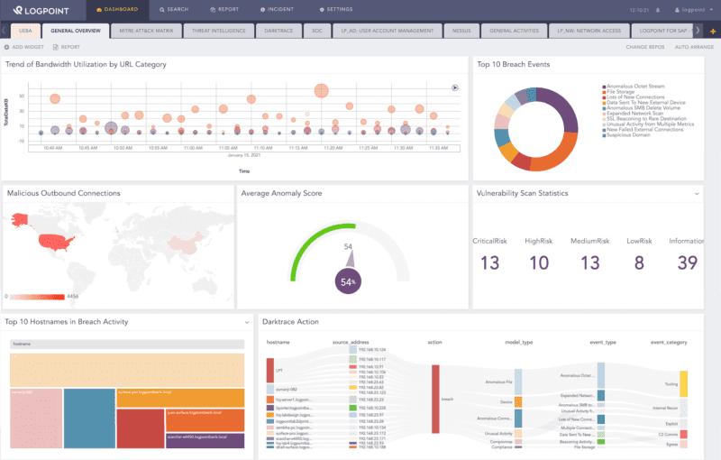 LogPoint Software - LogPoint dashboard