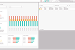 Fieldcode Software - Workplace ticket volume overview