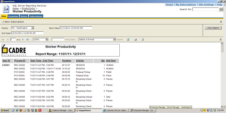 Worker productivity report