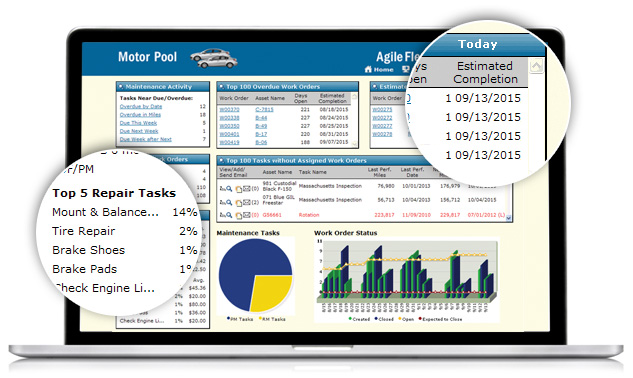 FleetCommander's maintenance dashboard automatically updates and offers a summary of maintenance activities