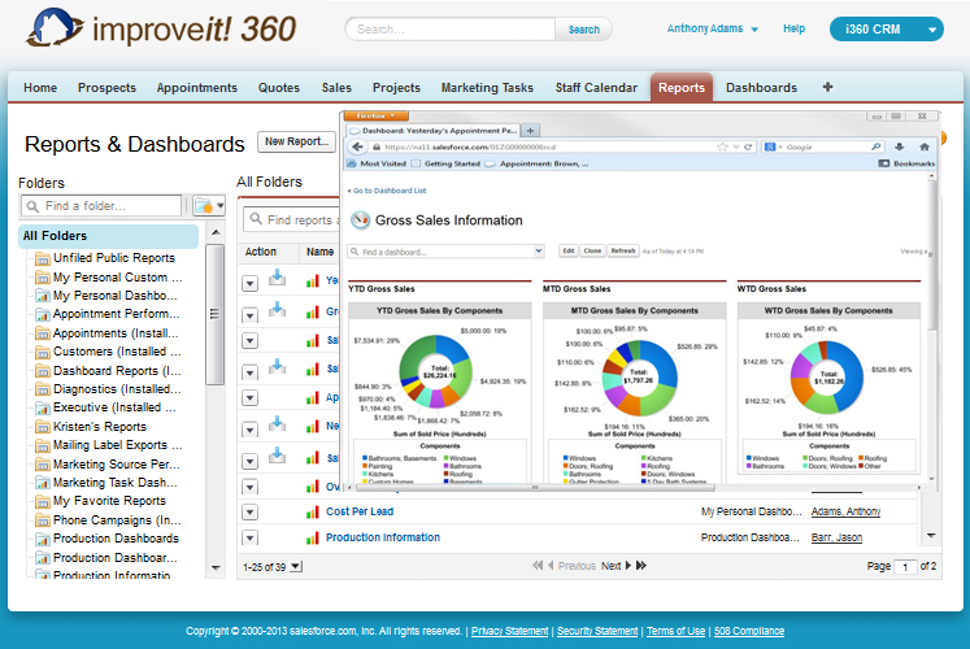 improveit 360 Reports & Dashboards