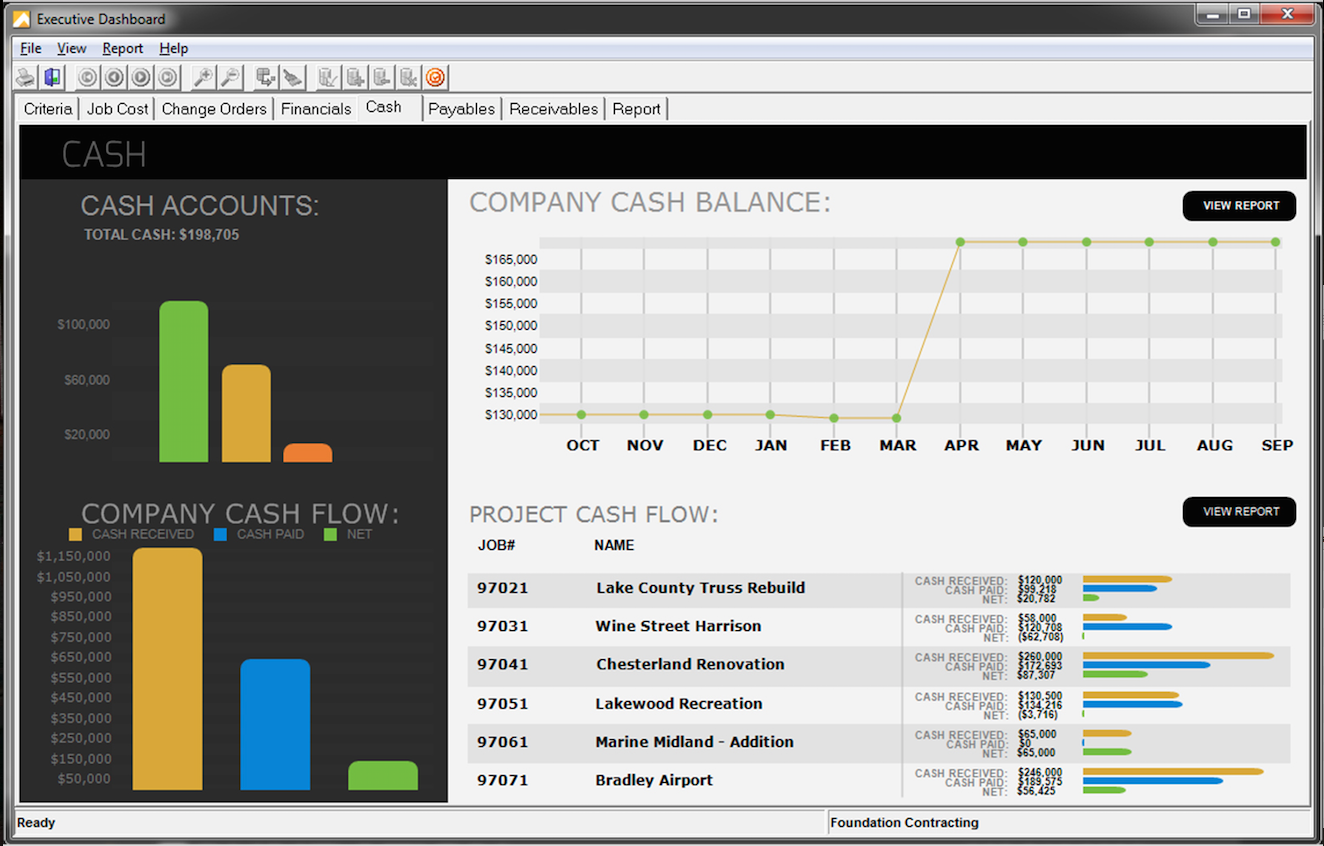 FOUNDATION Software - FOUNDATION Construction Accounting cash flow