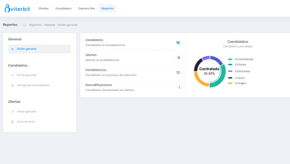 Viterbit screenshot: Viterbit reports
