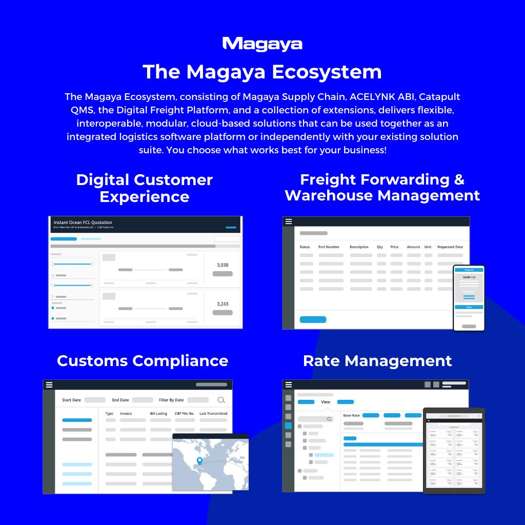 Magaya Supply Chain Logiciel - 1