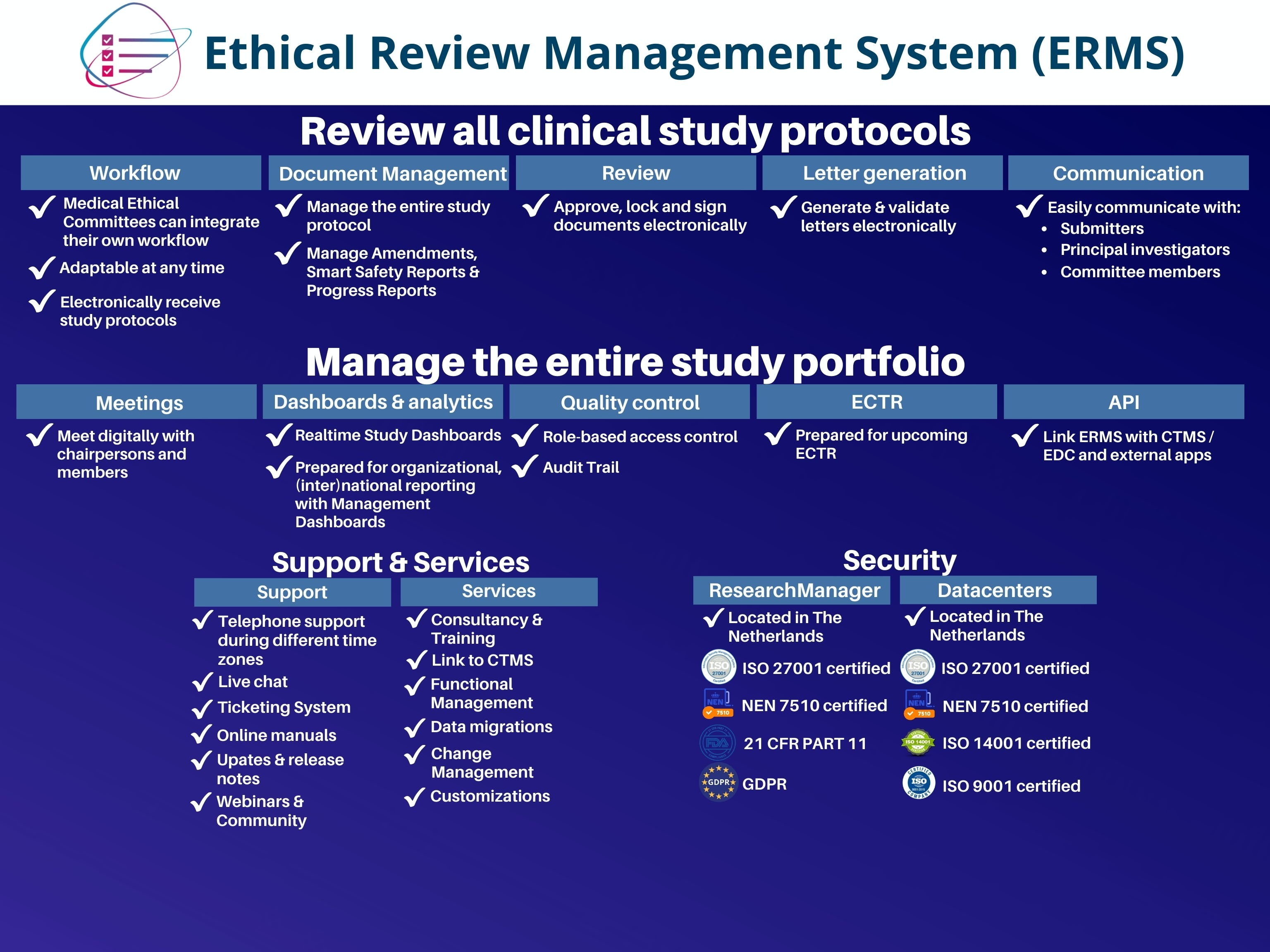 Research Manager Software - 5