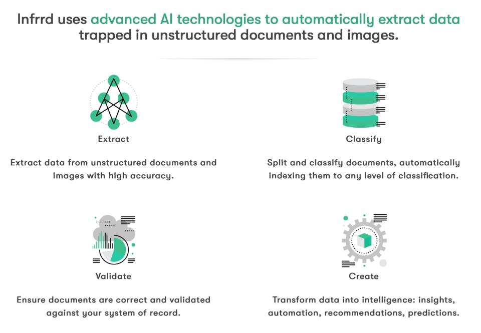 Intelligent Data Capture Logiciel - 3
