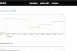 Energy Elephant screenshot: Energy Elephant electricity usage analysis