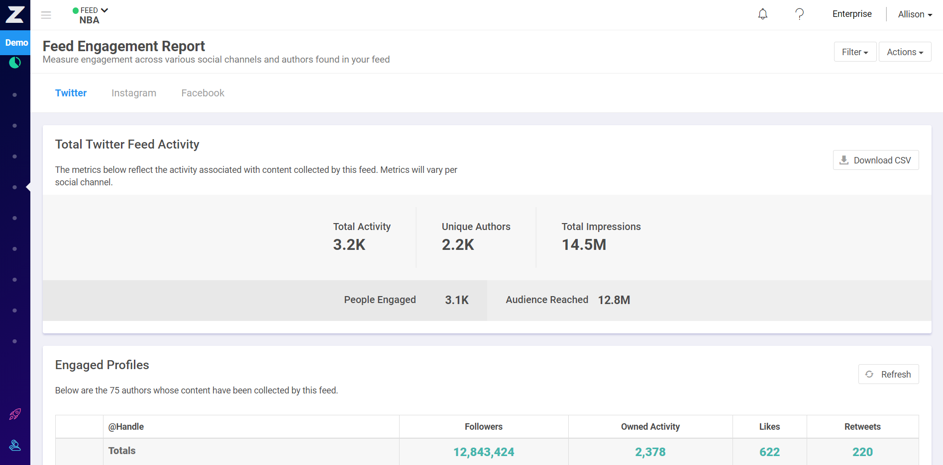 Feed engagement report