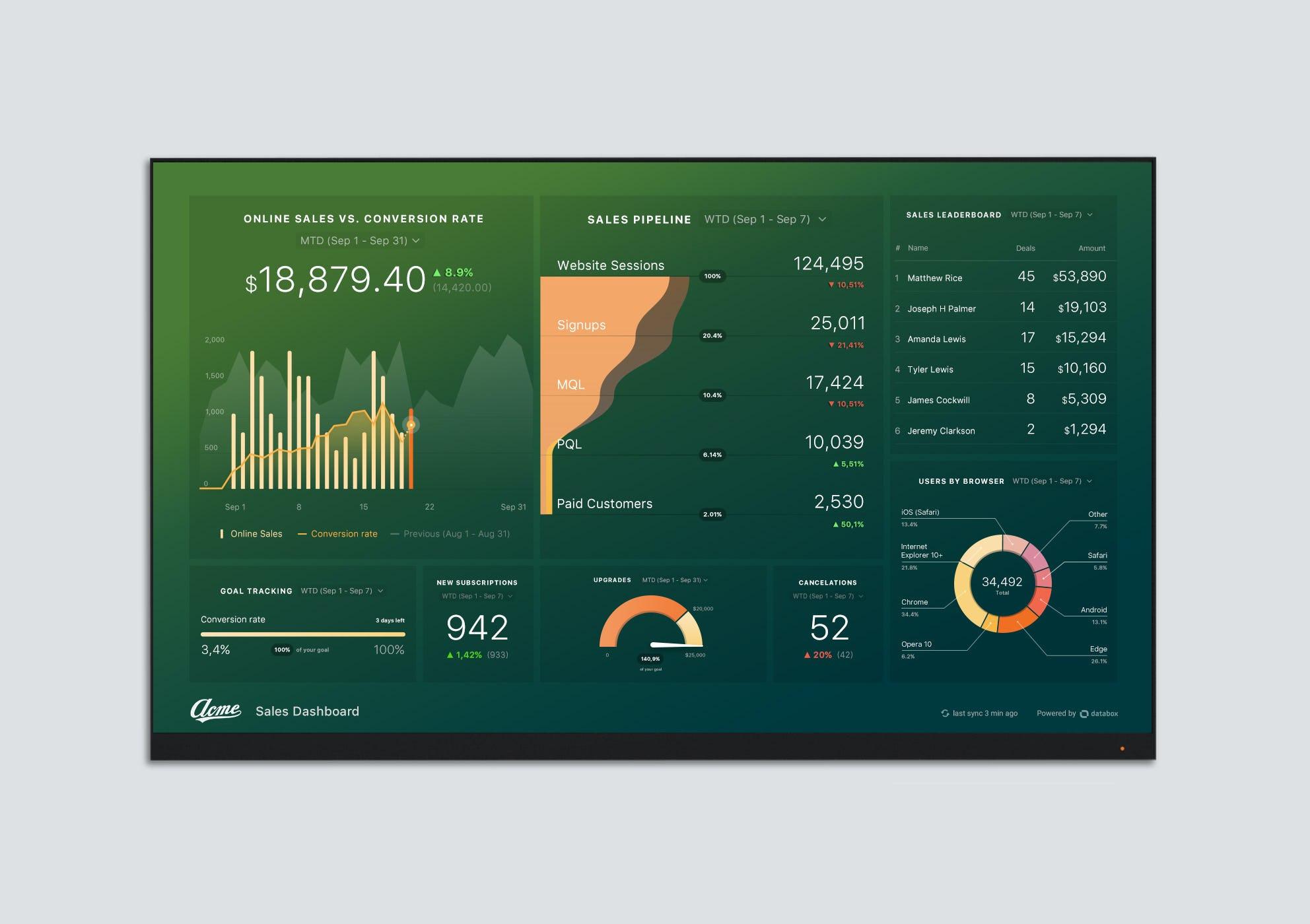 Databox Software - 2