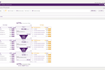 ClickTale screenshot: Conversion Funnel