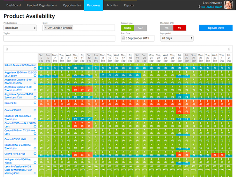 With Current RMS, users can track the status and availability of all of their equipment across multiple locations