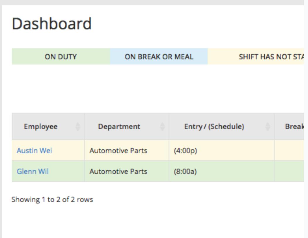 TimeWellScheduled Software - TimeWellScheduled dashboard