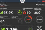 CrowdControlHQ screenshot: Generate an overview of all your social media activity with analytics and drill-down into the details of each account