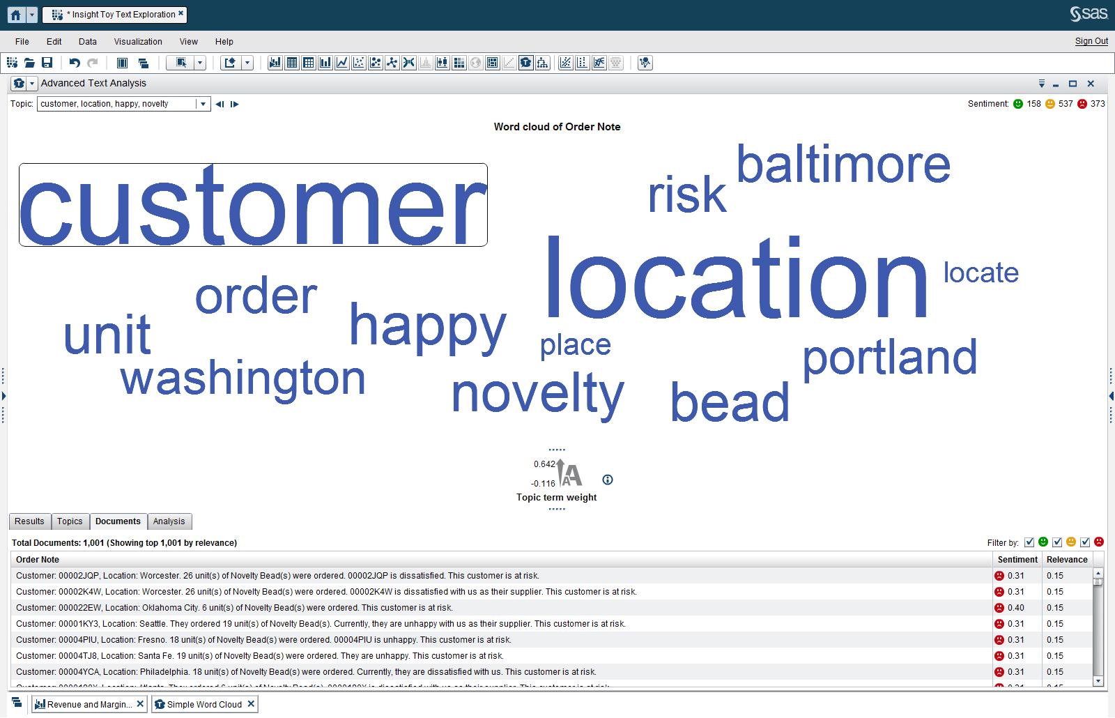 SAS Visual Analytics Software - Analyze text & social media
