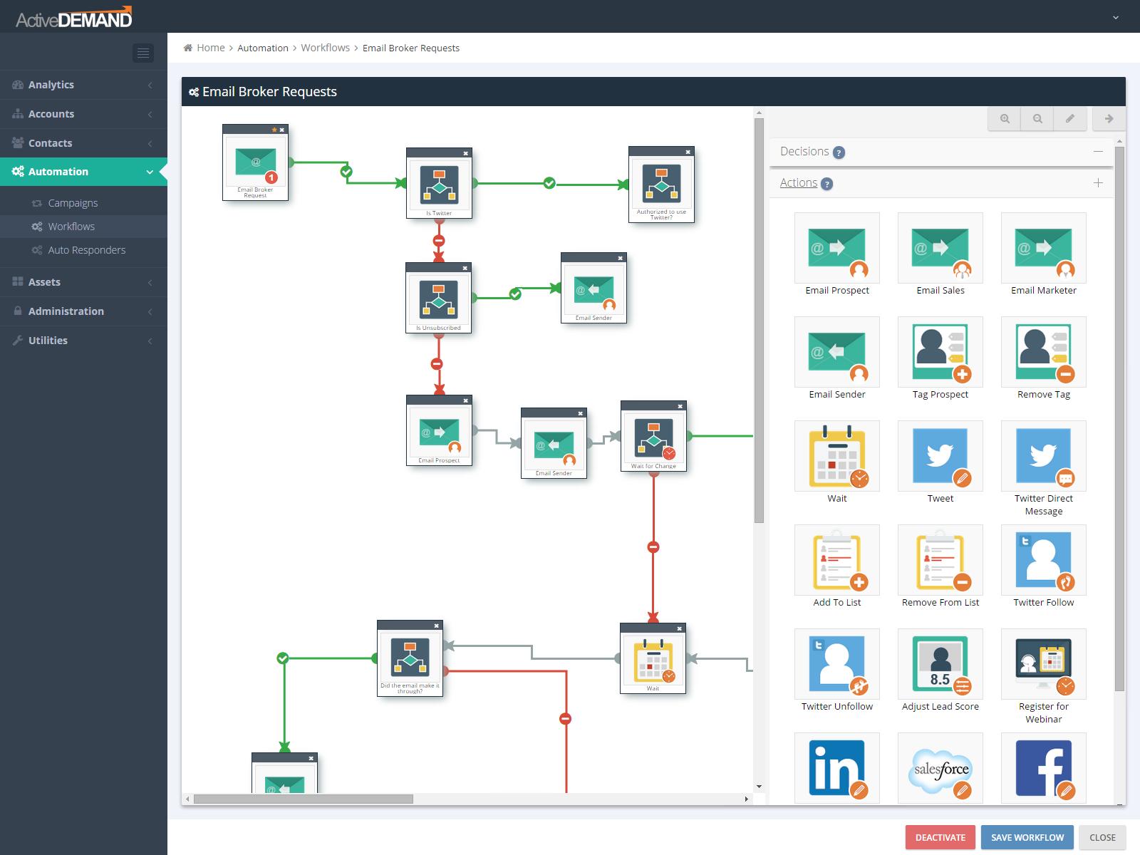 ActiveDEMAND Software - ActiveDEMAND email broker requests