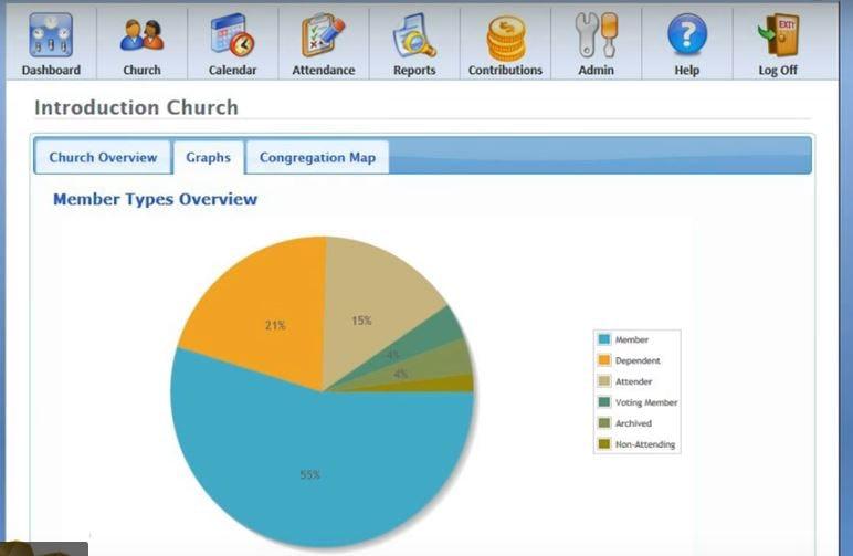 Church Office Online Software - Member types