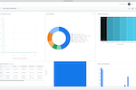 Captura de pantalla de Freshworks CRM: Sales Dashboard