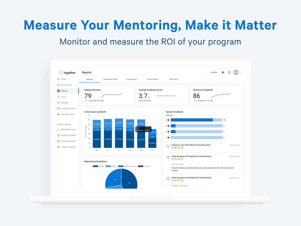 Together Enterprise Mentoring Software - Get program insights with built-in reporting. Measure program activity, health, and engagement and see real progress towards skill development and goals.