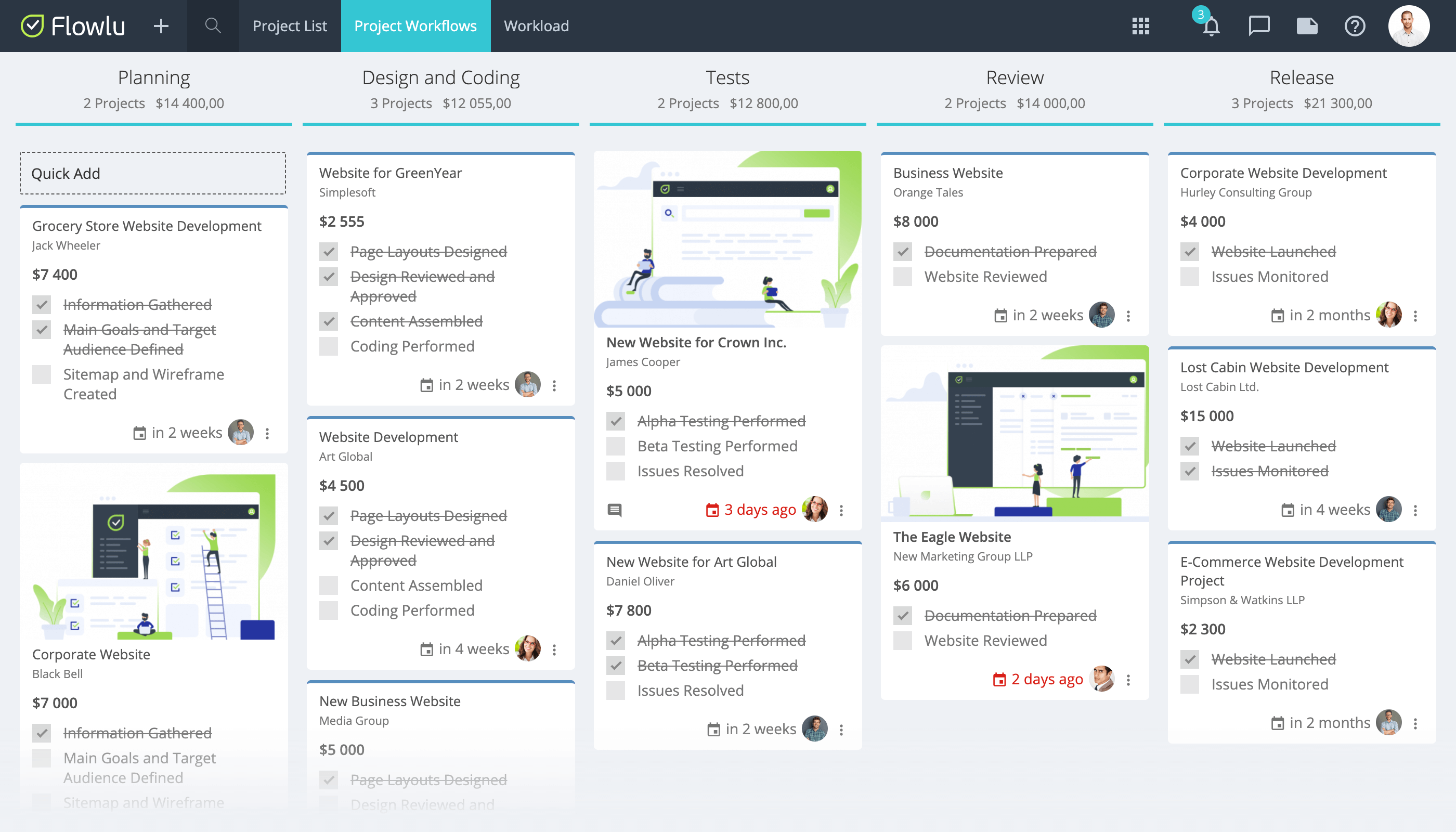 Project Workflows