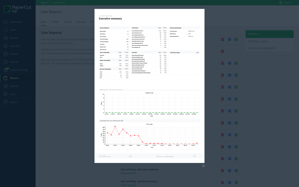 PaperCut Software - 2