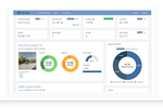 Stessa screenshot: The portfolio overview includes asset return, occupancy, debt, and cash flow