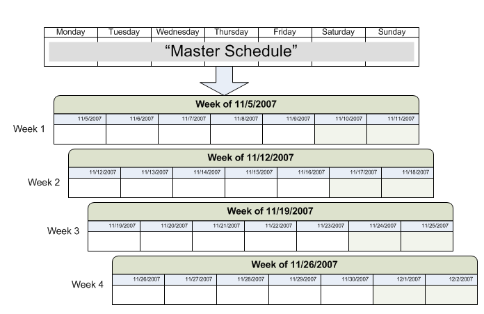 Master Schedule
