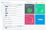 TM3 screenshot: TM3 clinic dashboard