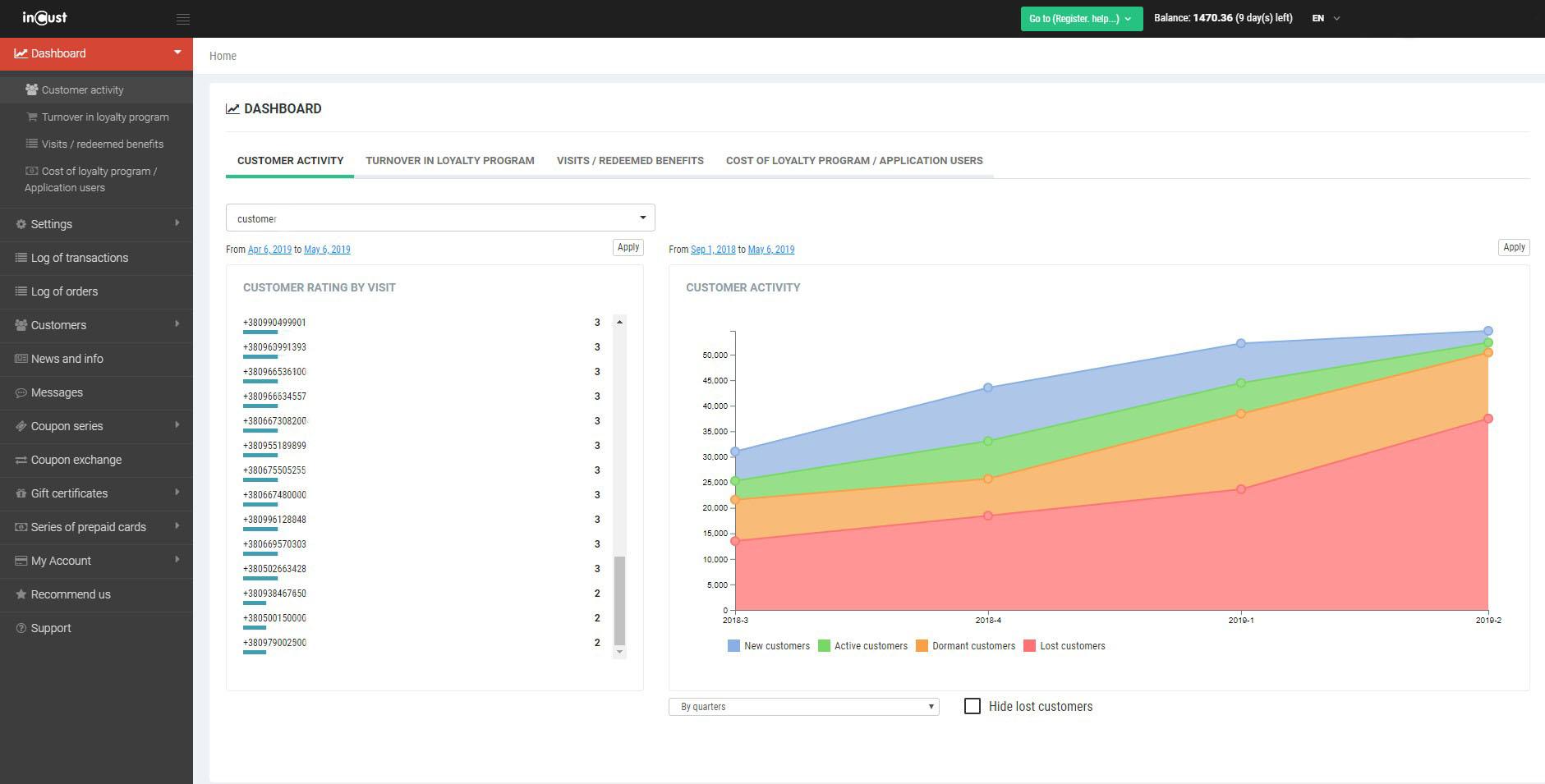 inCust customer activity screenshot