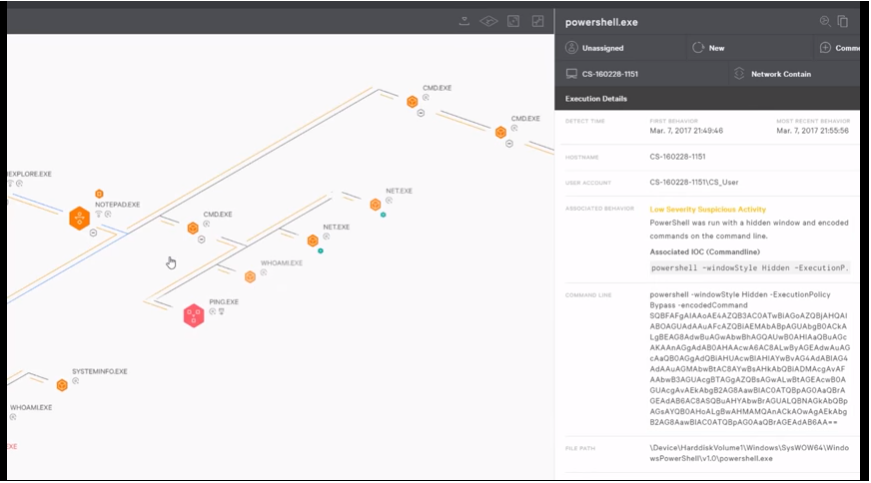 CrowdStrike Falcon monitoring screenshot