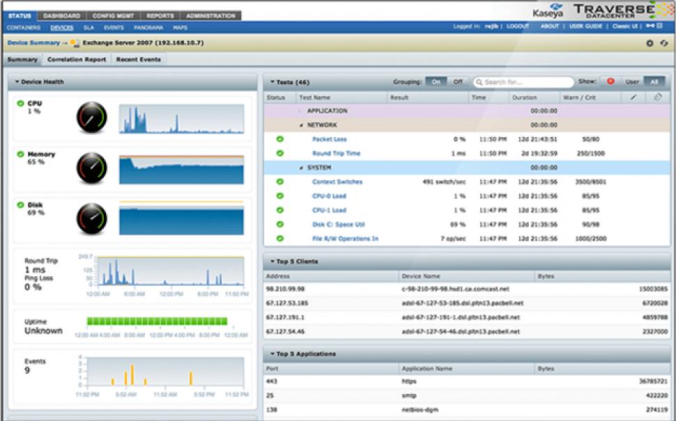 Traverse Software - System dashboard