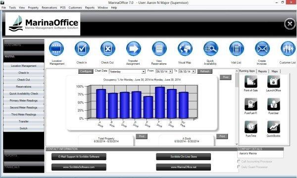 MarinaOffice: Main dashboard screenshot