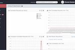 interviewstream screenshot: Default dashboard with quick-view data visualization