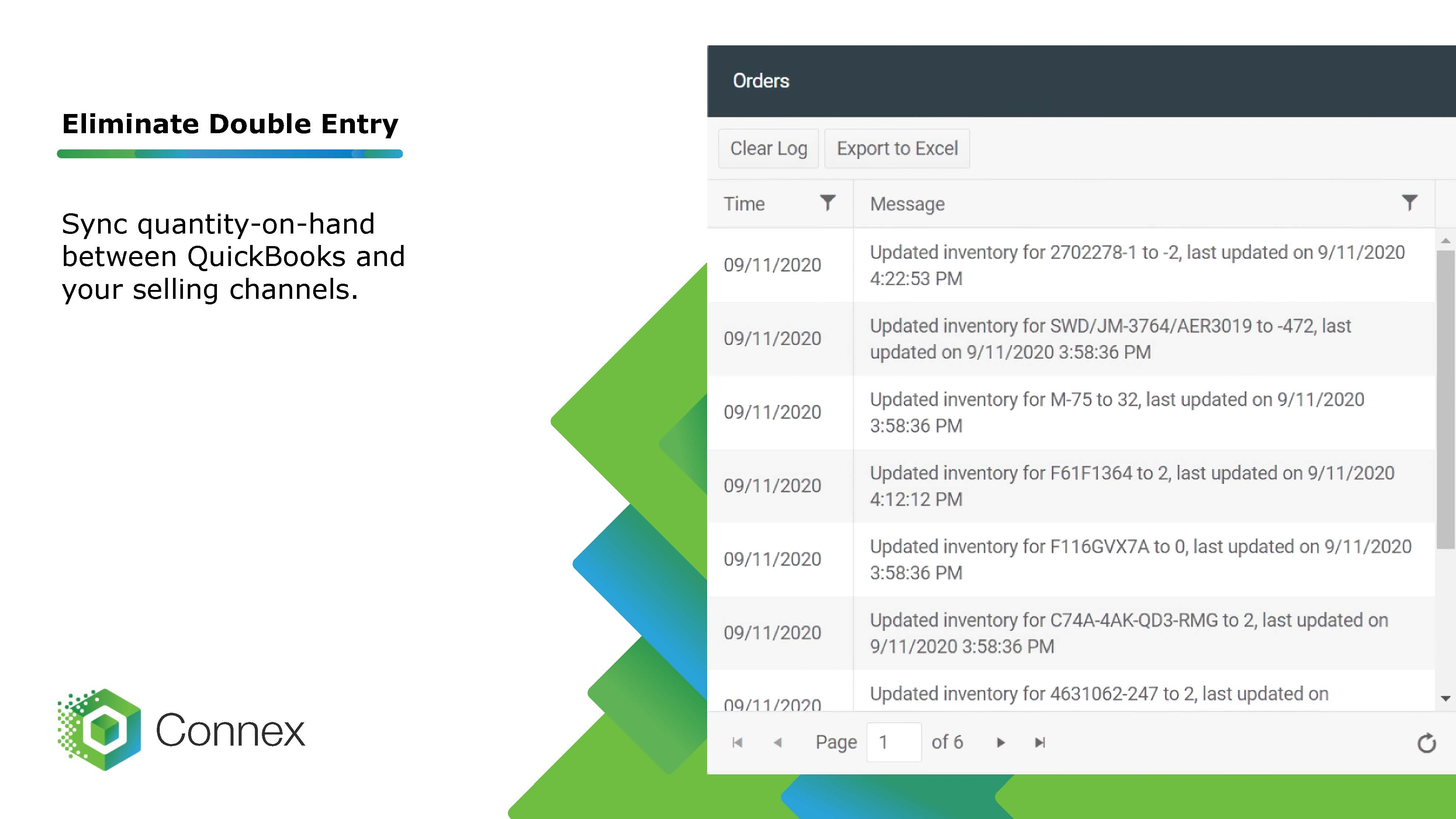 Eliminate double entry of data into QuickBooks and your online stores