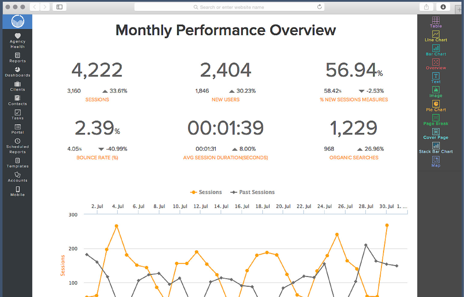 ReportGarden Software - ReportGarden Monthly performance overview