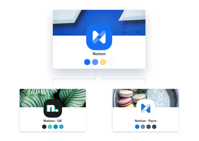 Customize the look and feel of Blink with your logo, colors, images and more.