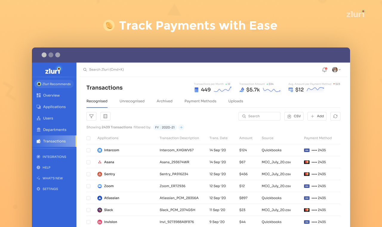 Automatically track all your SaaS payments.