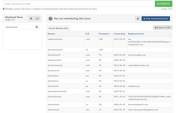 DomainTools monitored terms