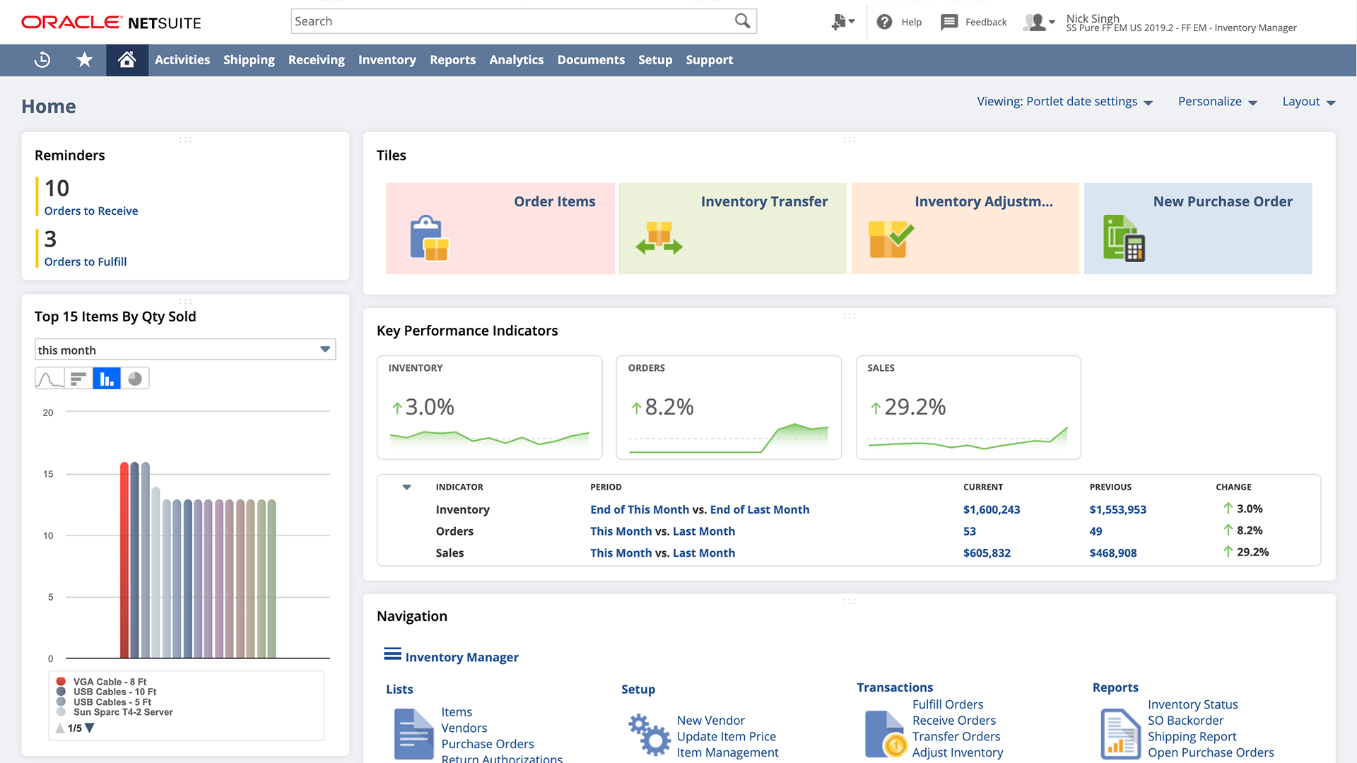 NetSuite Software - Role-based KPIs and Dashboards: Inventory Manager