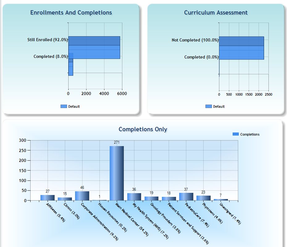 HealthcareSource Learning Management Software - Reports
