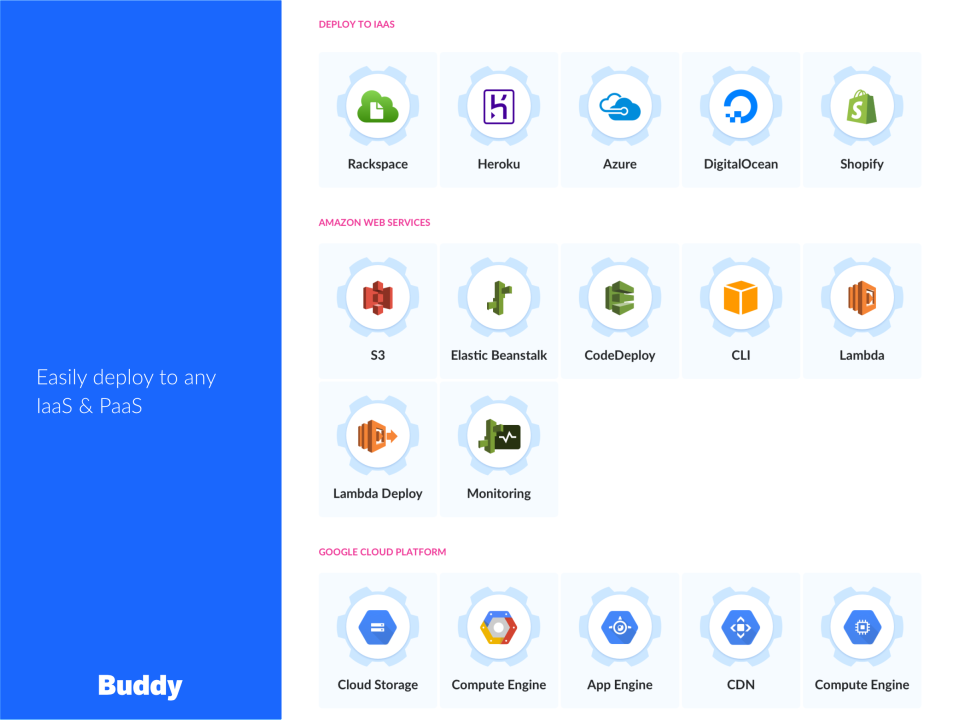 Buddy app deployment