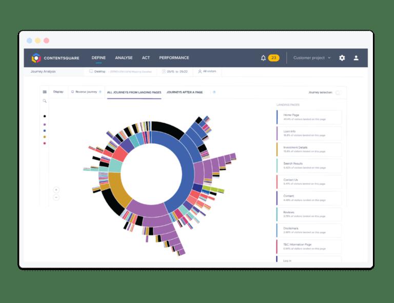 Contentsquare Software - 4