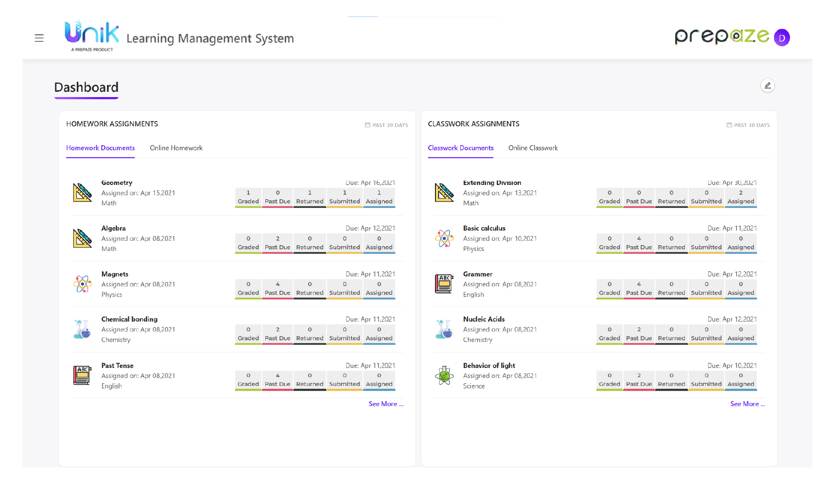 Unik LMS Software - Dashboard