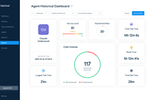 TalkChief screenshot: TalkChief agent dashboard