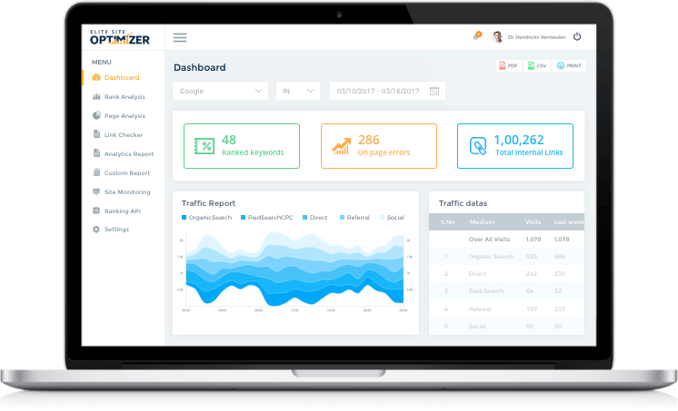 Elite Site Optimizer Software - 2